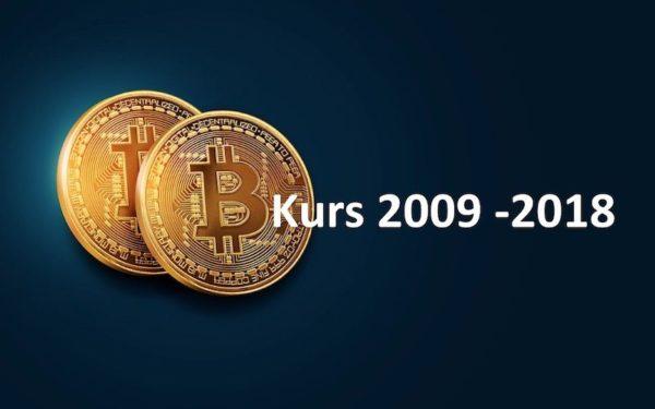Bitcoin Kurs 2009-2018