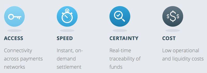 Vorteile der Währung