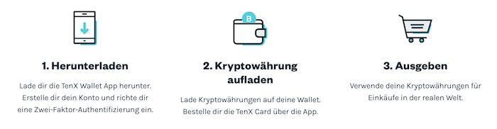 Schritte für die Wallet App