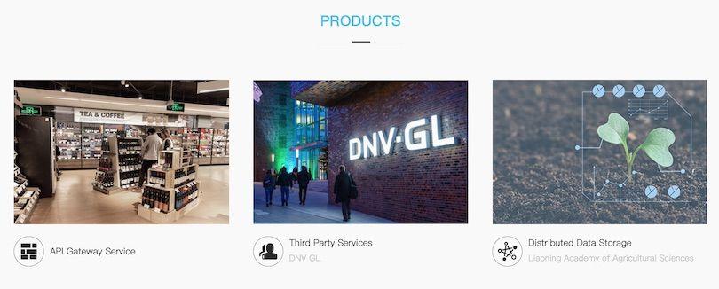 Angebotene Produkte mit Bildern